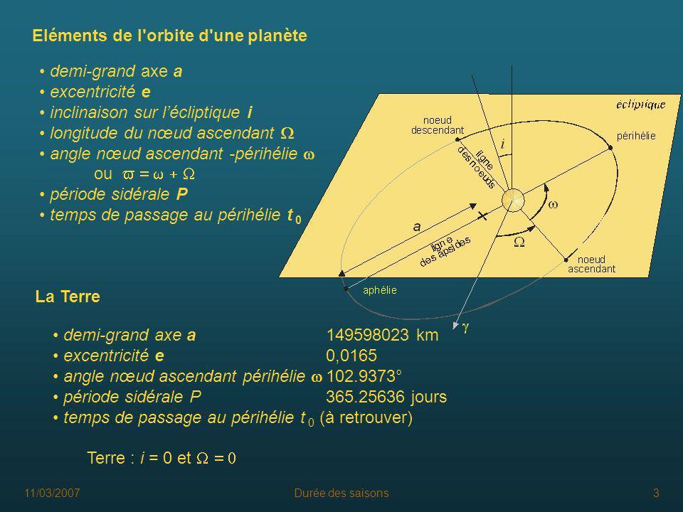 11/03/2007Durée des saisons4 Travail suggéré 1) Retrouver la durée des saisons dans le cas de la Terre 2) Suivre lévolution de la durée des saisons et de lensoleillement avec les paramètres de lorbite (e et En première approximation : les orbites des planètes sont régies par les lois de Képler Calculs et tracés à laide dun tableur