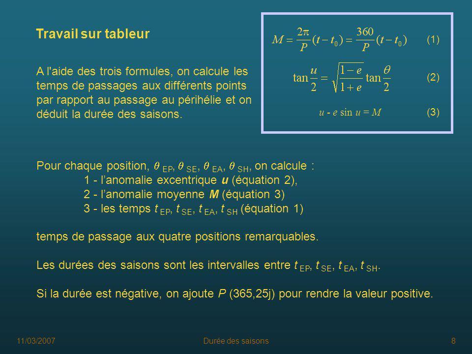 11/03/2007Durée des saisons9 u - e sin u = M (3) (2) (1) Fichier excel : durees_saisons.xls Feuille Terre 1 - Ecrire les formules appropriées dans les cellules C11 à C14 2 - Les recopier par glissement dans les colonnes D, E, F 3 - Calculer les durées des saisons : cellules C15 àF15 4 - Décomposer ces durées en jours et heures dans les lignes 16 et 17.