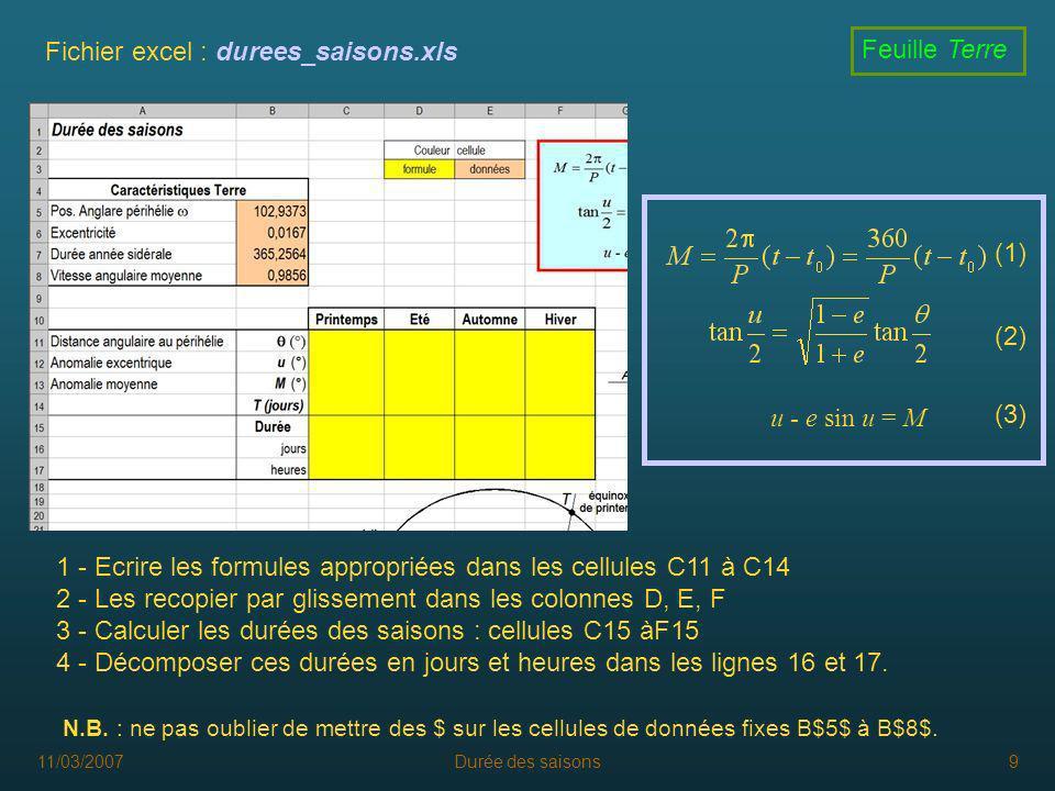 11/03/2007Durée des saisons10 Variations de la durée des saisons avec « e » En recopiant avec décalage les formules utilisées précédemment, on remplit le tableau des lignes 24 à 50 pour variant de 0 à 0,05 On tracera en fonction de, les quatre courbes des colonnes O, P, Q et R Colonne A : (fixe) Colonne B : e (variable) Colonnes O, P, Q et R durées des saisons Lignes 21 à 47 Feuille Variations Recopier les cellules C11 à F17 de la feuille Terre dans les mêmes cellules de la feuille Variations