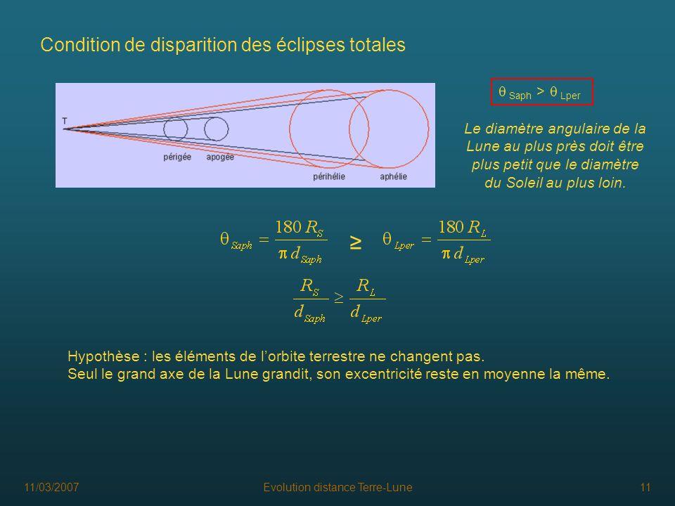 11/03/2007Evolution distance Terre-Lune11 Condition de disparition des éclipses totales Saph > Lper Le diamètre angulaire de la Lune au plus près doit