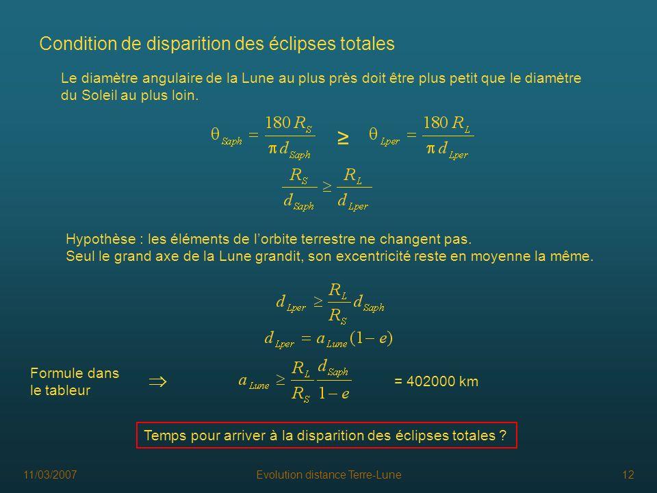 11/03/2007Evolution distance Terre-Lune12 Condition de disparition des éclipses totales Le diamètre angulaire de la Lune au plus près doit être plus p