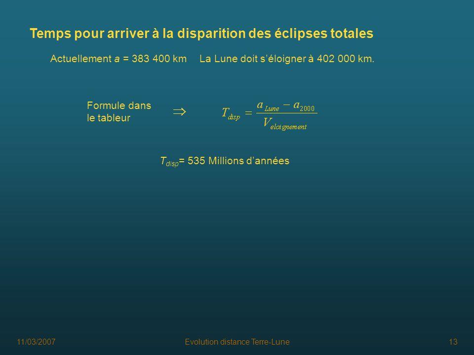 11/03/2007Evolution distance Terre-Lune13 Temps pour arriver à la disparition des éclipses totales T disp = 535 Millions dannées Formule dans le table