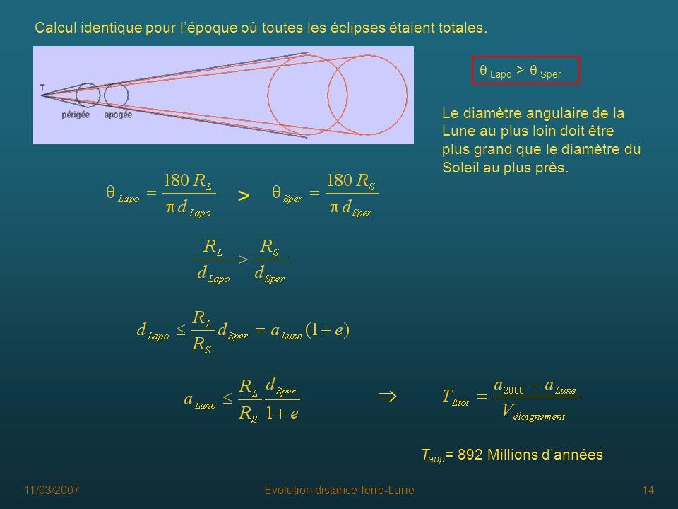 11/03/2007Evolution distance Terre-Lune14 Calcul identique pour lépoque où toutes les éclipses étaient totales. Lapo > Sper Le diamètre angulaire de l
