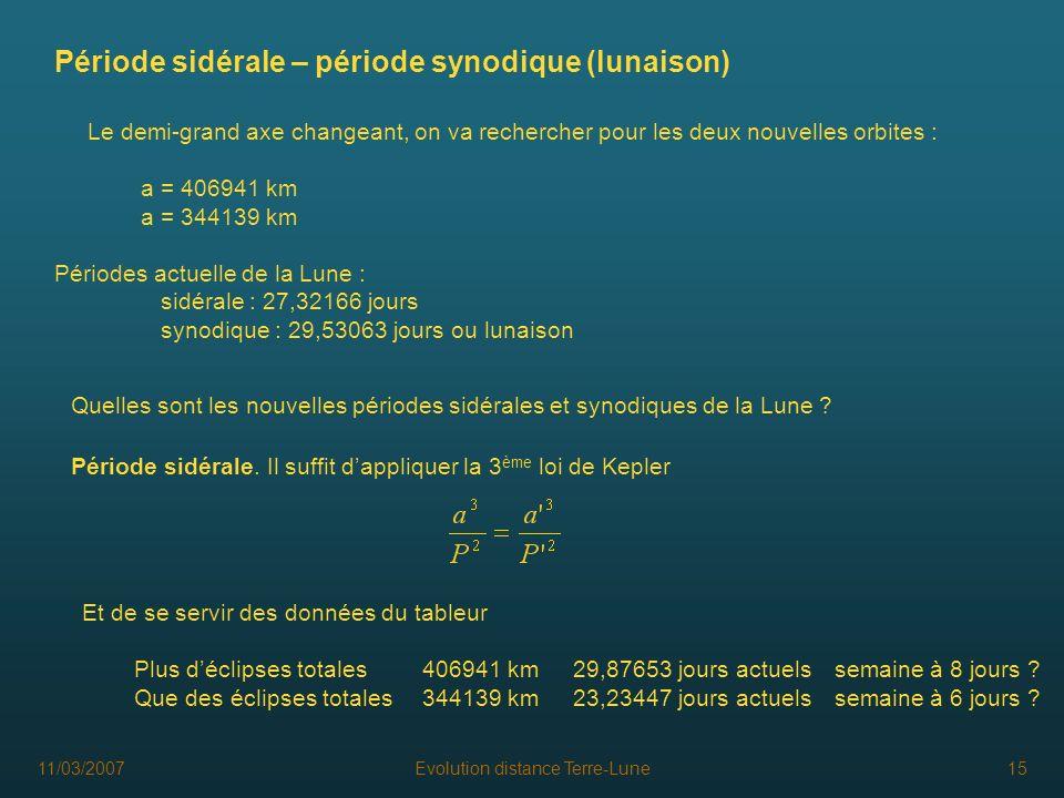 11/03/2007Evolution distance Terre-Lune15 Période sidérale – période synodique (lunaison) Le demi-grand axe changeant, on va rechercher pour les deux