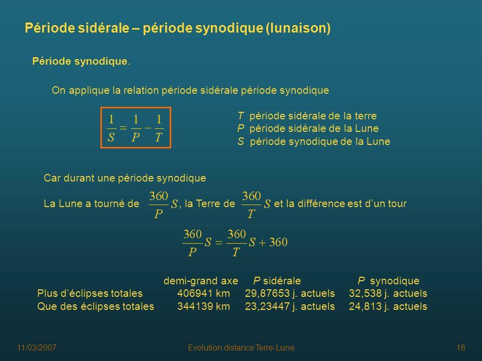 11/03/2007Evolution distance Terre-Lune16 Période sidérale – période synodique (lunaison) Période synodique. demi-grand axe P sidérale P synodique Plu