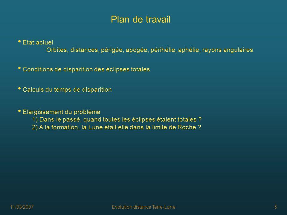 11/03/2007Evolution distance Terre-Lune5 Plan de travail Etat actuel Orbites, distances, périgée, apogée, périhélie, aphélie, rayons angulaires Condit