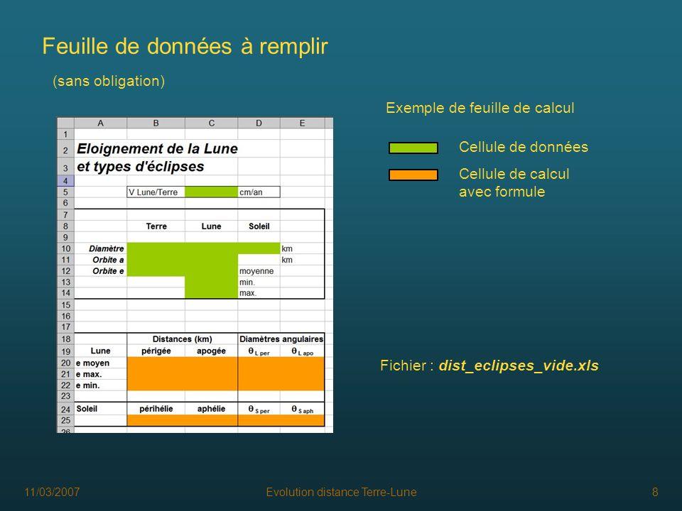 11/03/2007Evolution distance Terre-Lune8 Feuille de données à remplir Exemple de feuille de calcul Cellule de calcul avec formule Cellule de données F