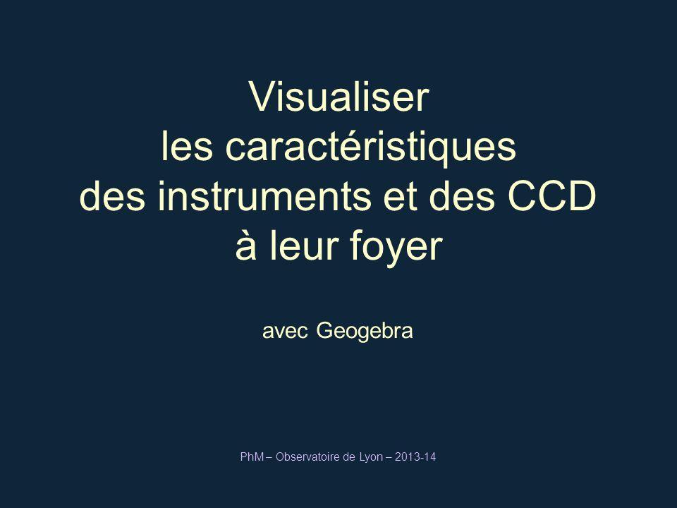 Visualiser les caractéristiques des instruments et des CCD à leur foyer PhM – Observatoire de Lyon – 2013-14 avec Geogebra