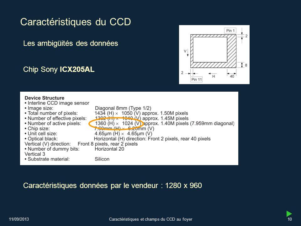 11/09/2013Caractéristiques et champs du CCD au foyer10 Caractéristiques du CCD Les ambigüités des données Chip Sony ICX205AL Caractéristiques données