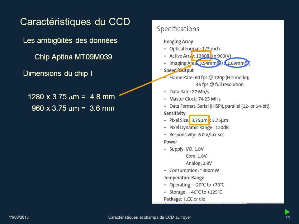 11/09/2013Caractéristiques et champs du CCD au foyer11 Caractéristiques du CCD Les ambigüités des données Chip Aptina MT09M039 1280 x 3.75 m = 4.8 mm 960 x 3.75 m = 3.6 mm Dimensions du chip !
