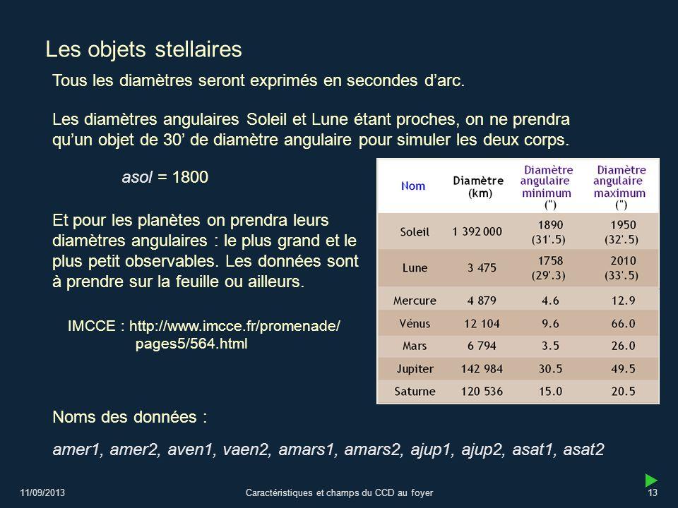 11/09/2013Caractéristiques et champs du CCD au foyer13 Les objets stellaires Les diamètres angulaires Soleil et Lune étant proches, on ne prendra quun objet de 30 de diamètre angulaire pour simuler les deux corps.