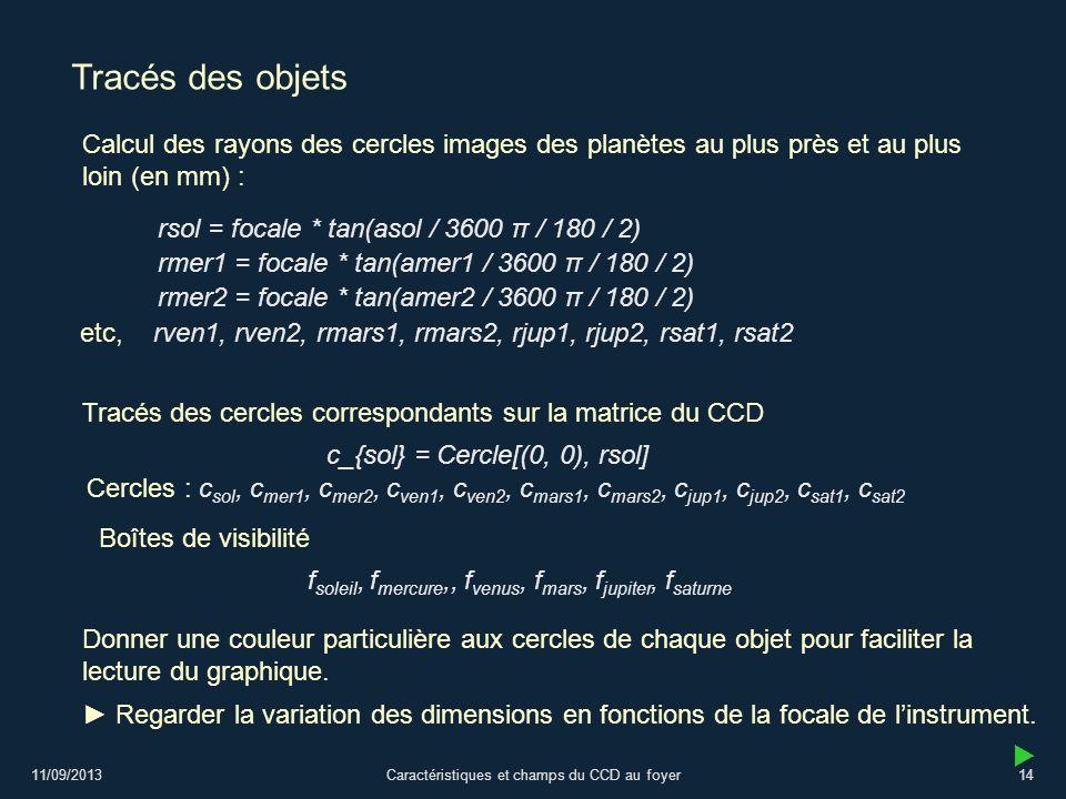 11/09/2013Caractéristiques et champs du CCD au foyer14 Tracés des objets Calcul des rayons des cercles images des planètes au plus près et au plus loi