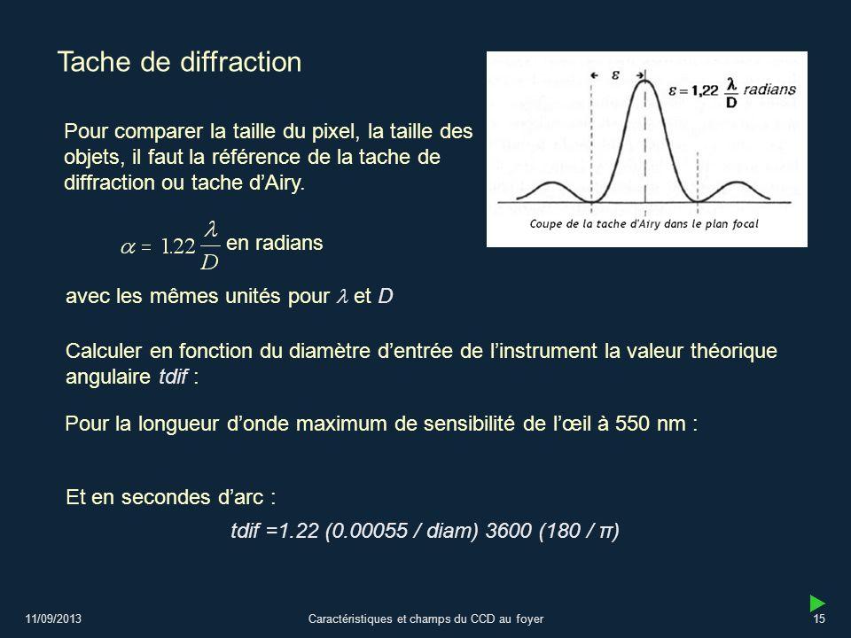 11/09/2013Caractéristiques et champs du CCD au foyer15 Tache de diffraction Pour comparer la taille du pixel, la taille des objets, il faut la référence de la tache de diffraction ou tache dAiry.