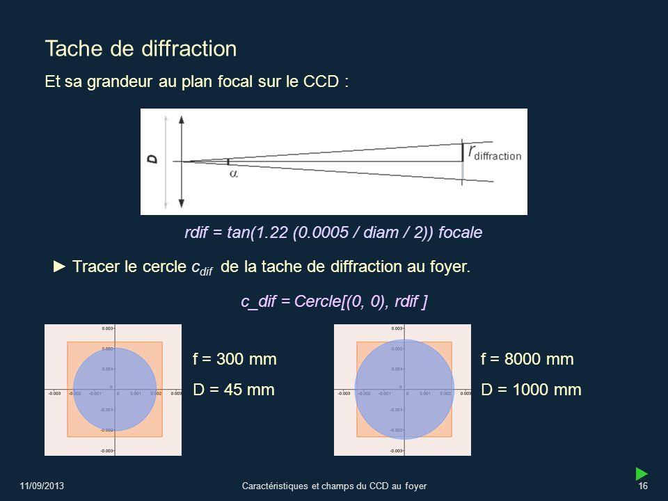 11/09/2013Caractéristiques et champs du CCD au foyer16 Tache de diffraction Et sa grandeur au plan focal sur le CCD : rdif = tan(1.22 (0.0005 / diam / 2)) focale Tracer le cercle c dif de la tache de diffraction au foyer.