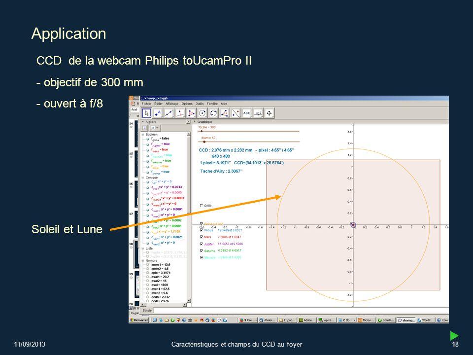 11/09/2013Caractéristiques et champs du CCD au foyer18 CCD de la webcam Philips toUcamPro II - objectif de 300 mm - ouvert à f/8 Application Soleil et