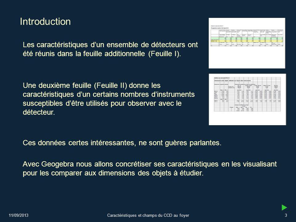 11/09/2013Caractéristiques et champs du CCD au foyer3 Avec Geogebra nous allons concrétiser ses caractéristiques en les visualisant pour les comparer aux dimensions des objets à étudier.