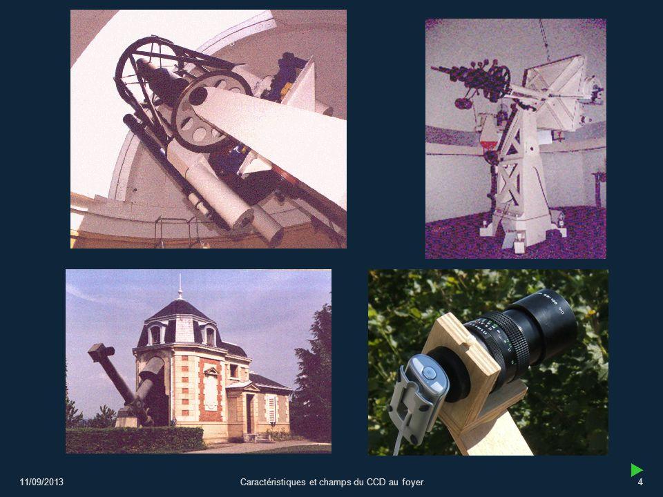 11/09/2013Caractéristiques et champs du CCD au foyer5 Canevas de travail - dun CCD : dimensions, taille pixel - de plusieurs instruments (focales et diamètre douverture sous forme de paramètres ajustables) - les diamètres angulaires dobjets à observer : Soleil, Lune, planètes 2 - Tracer le CCD, un pixel central, et la grille des pixels 3 – Entrer les deux caractéristiques (focale et diamètre) de linstrument par deux variables données par deux curseurs 4 – Pour chaque objet avec un bouton de visibilité, tracer leur diamètre sur le CCD et pour les planètes on tracera le plus grand et le plus petit diamètre.