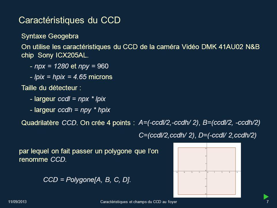 11/09/2013Caractéristiques et champs du CCD au foyer7 Caractéristiques du CCD On utilise les caractéristiques du CCD de la caméra Vidéo DMK 41AU02 N&B chip Sony ICX205AL.