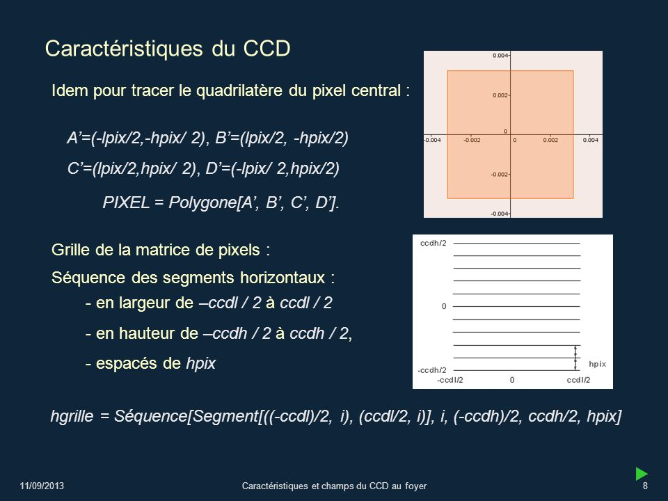 11/09/2013Caractéristiques et champs du CCD au foyer8 Caractéristiques du CCD Grille de la matrice de pixels : Idem pour tracer le quadrilatère du pixel central : A=(-lpix/2,-hpix/ 2), B=(lpix/2, -hpix/2) C=(lpix/2,hpix/ 2), D=(-lpix/ 2,hpix/2) PIXEL = Polygone[A, B, C, D].