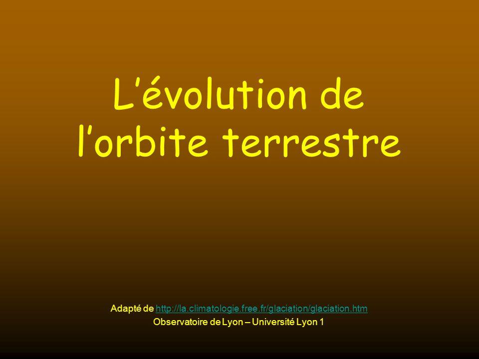 Terre : évolution de l orbite - (2007/03/20) 32 Toutes les influences directes sont regroupées dans la théorie de Milankovitch (1930) Les périodes de glaciation / réchauffement devraient suivre les grandes variations de lensoleillement dues aux paramètres de lorbite de la Terre.