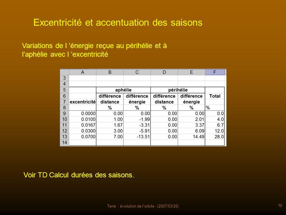Terre : évolution de l'orbite - (2007/03/20) 10 Excentricité et accentuation des saisons Variations de l énergie reçue au périhélie et à laphélie avec