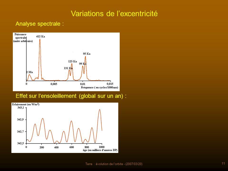 Terre : évolution de l'orbite - (2007/03/20) 11 Variations de lexcentricité Effet sur lensoleillement (global sur un an) : Analyse spectrale :