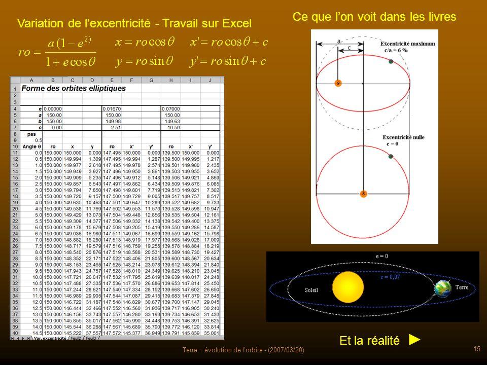 Terre : évolution de l'orbite - (2007/03/20) 15 Variation de lexcentricité - Travail sur Excel Ce que lon voit dans les livres Et la réalité