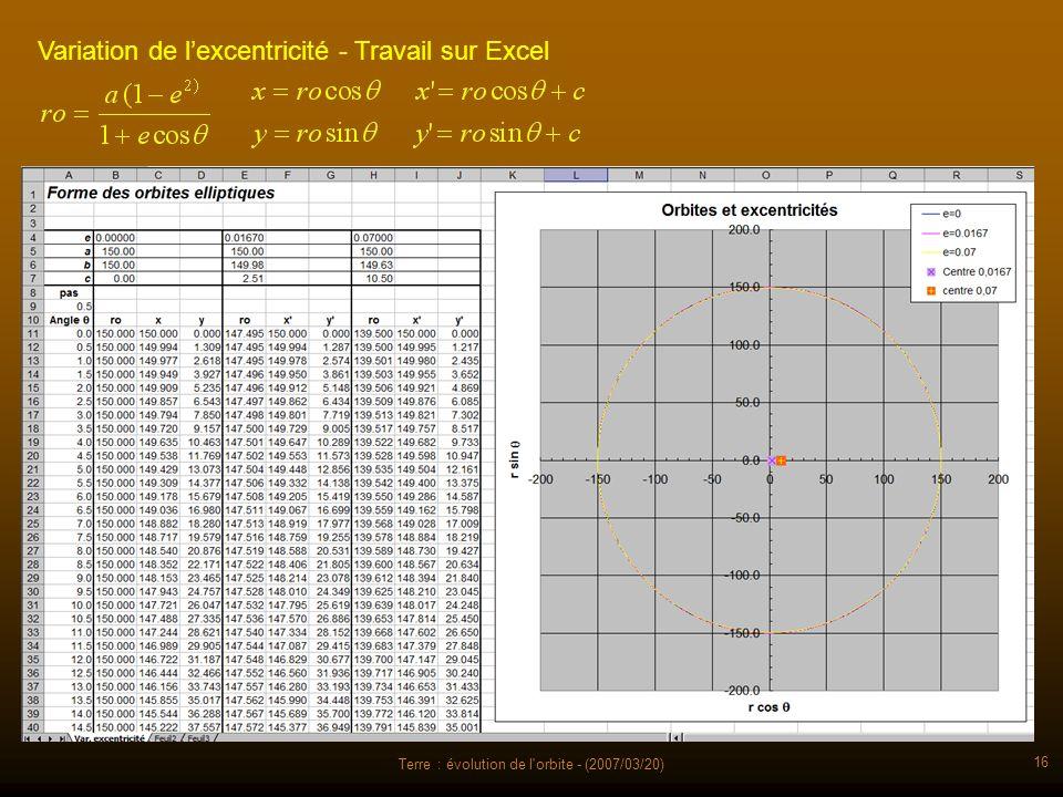 Terre : évolution de l'orbite - (2007/03/20) 16 Variation de lexcentricité - Travail sur Excel
