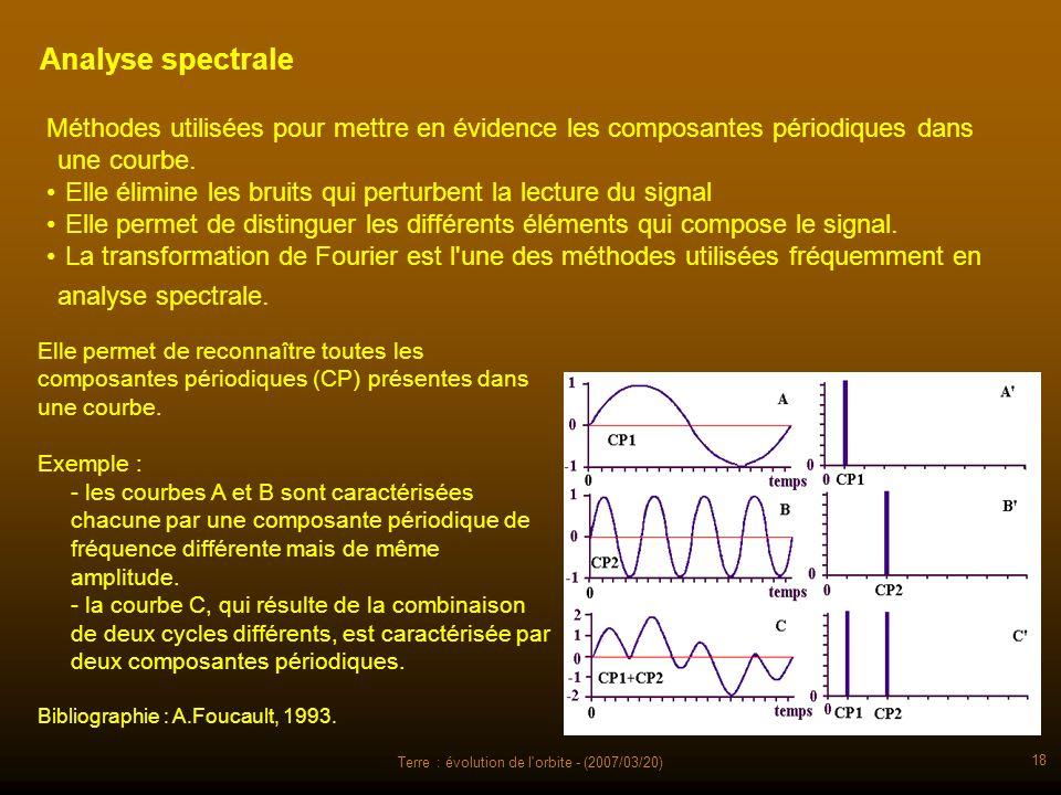 Terre : évolution de l'orbite - (2007/03/20) 18 Analyse spectrale Méthodes utilisées pour mettre en évidence les composantes périodiques dans une cour