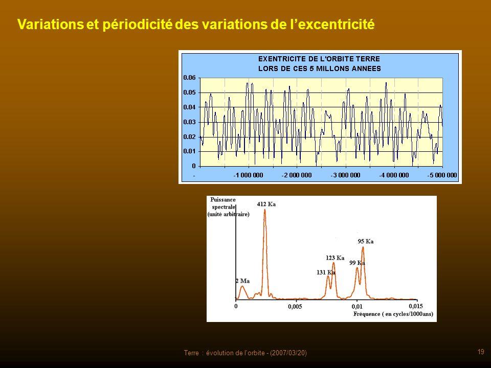 Terre : évolution de l'orbite - (2007/03/20) 19 Variations et périodicité des variations de lexcentricité