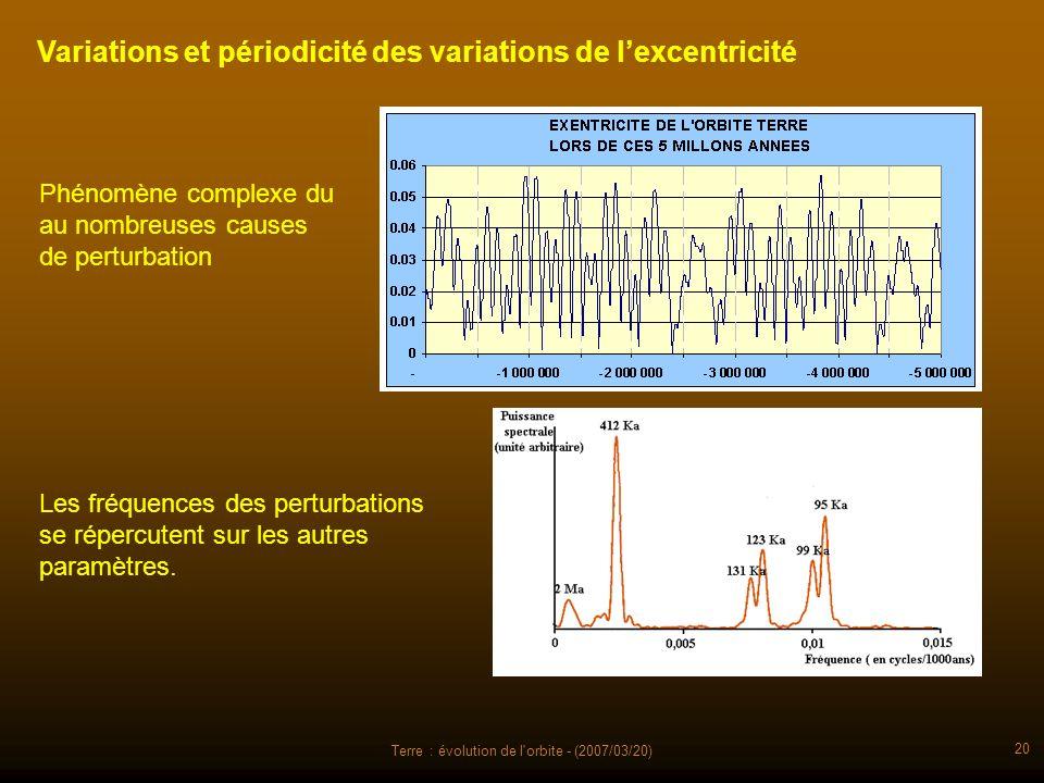 Terre : évolution de l'orbite - (2007/03/20) 20 Variations et périodicité des variations de lexcentricité Phénomène complexe du au nombreuses causes d
