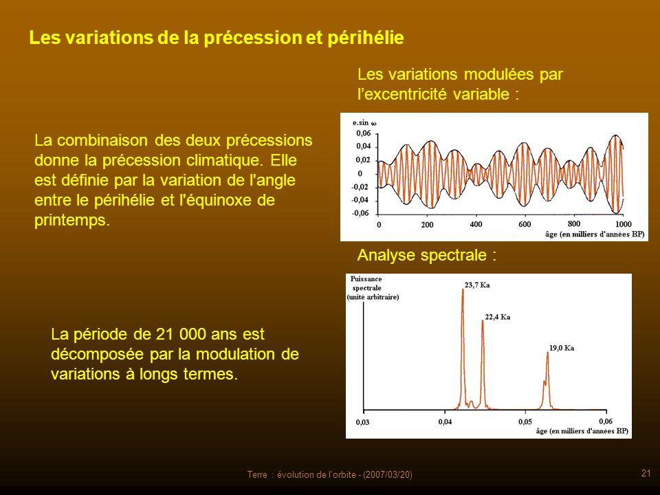 Terre : évolution de l'orbite - (2007/03/20) 21 Les variations de la précession et périhélie La combinaison des deux précessions donne la précession c
