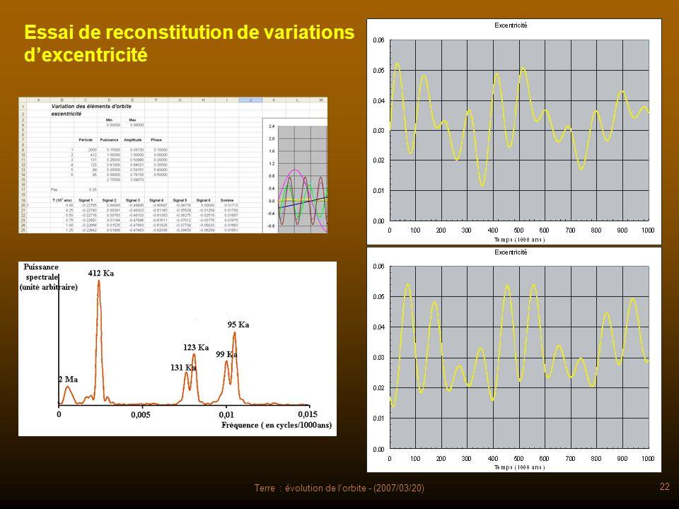 Terre : évolution de l'orbite - (2007/03/20) 22 Essai de reconstitution de variations dexcentricité