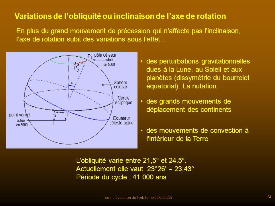 Terre : évolution de l'orbite - (2007/03/20) 24 Variations de lobliquité ou inclinaison de laxe de rotation des perturbations gravitationnelles dues à