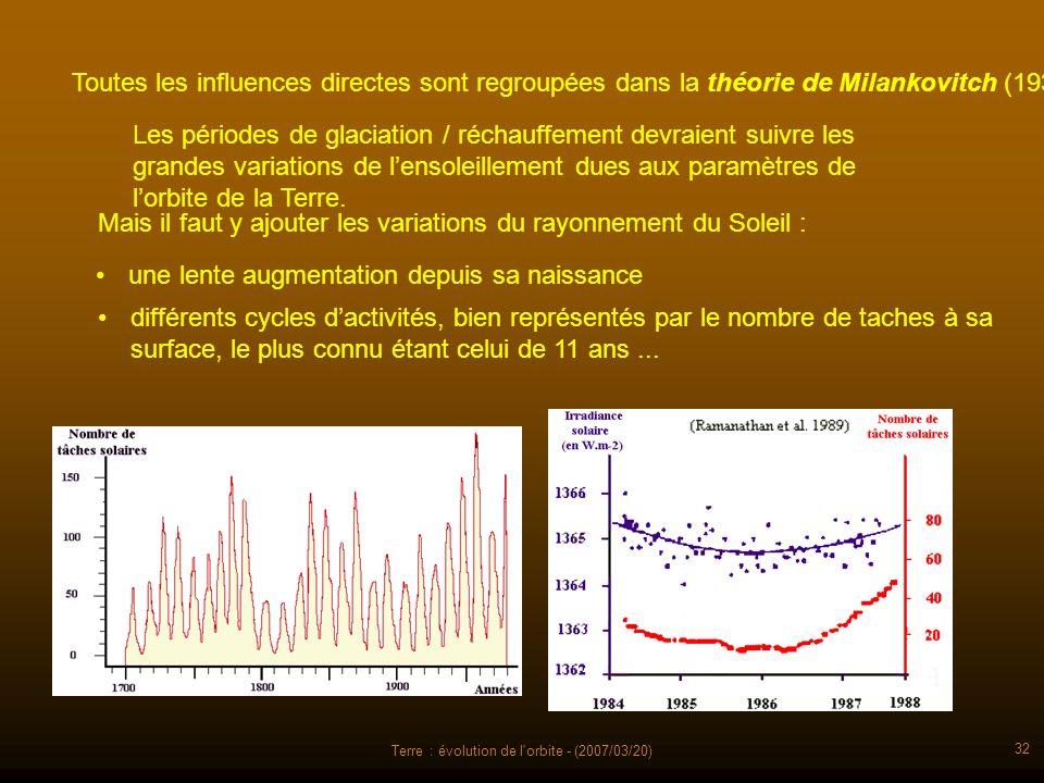 Terre : évolution de l'orbite - (2007/03/20) 32 Toutes les influences directes sont regroupées dans la théorie de Milankovitch (1930) Les périodes de