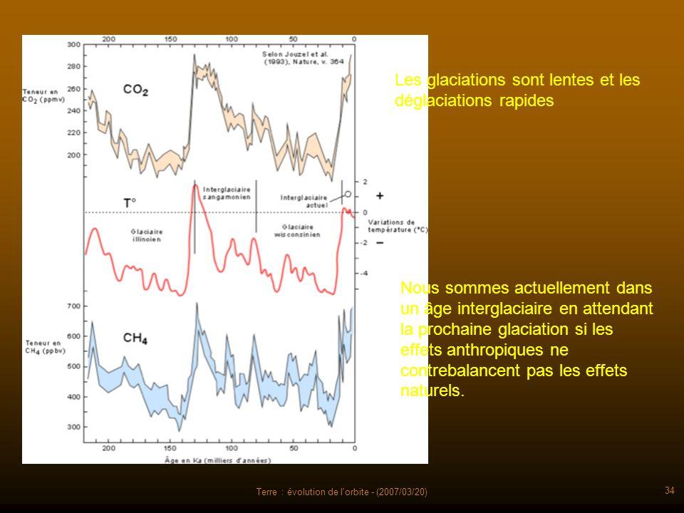 Terre : évolution de l'orbite - (2007/03/20) 34 Les glaciations sont lentes et les déglaciations rapides Nous sommes actuellement dans un âge intergla