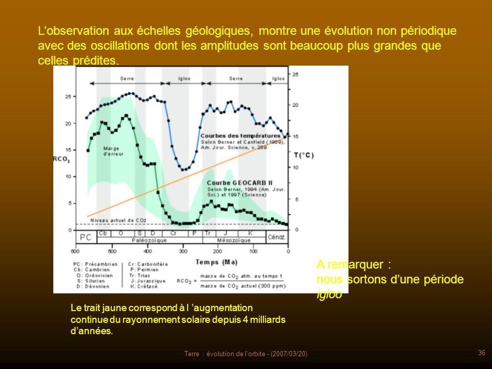 Terre : évolution de l'orbite - (2007/03/20) 36 Lobservation aux échelles géologiques, montre une évolution non périodique avec des oscillations dont