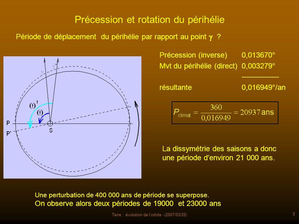 Terre : évolution de l orbite - (2007/03/20) 26 Effets perturbateurs et stabilisateurs La présence de tous les membres de la famille du système solaire est la cause de toutes les perturbations qui vont influer sur lenvironnement climatique de la Terre.