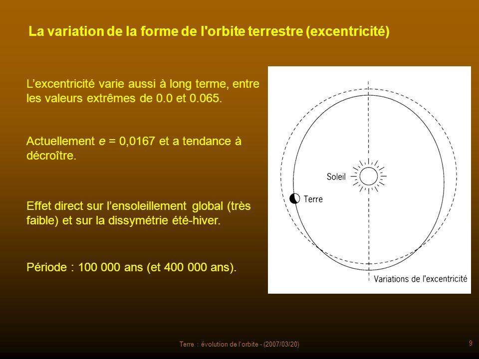 Terre : évolution de l orbite - (2007/03/20) 20 Variations et périodicité des variations de lexcentricité Phénomène complexe du au nombreuses causes de perturbation Les fréquences des perturbations se répercutent sur les autres paramètres.