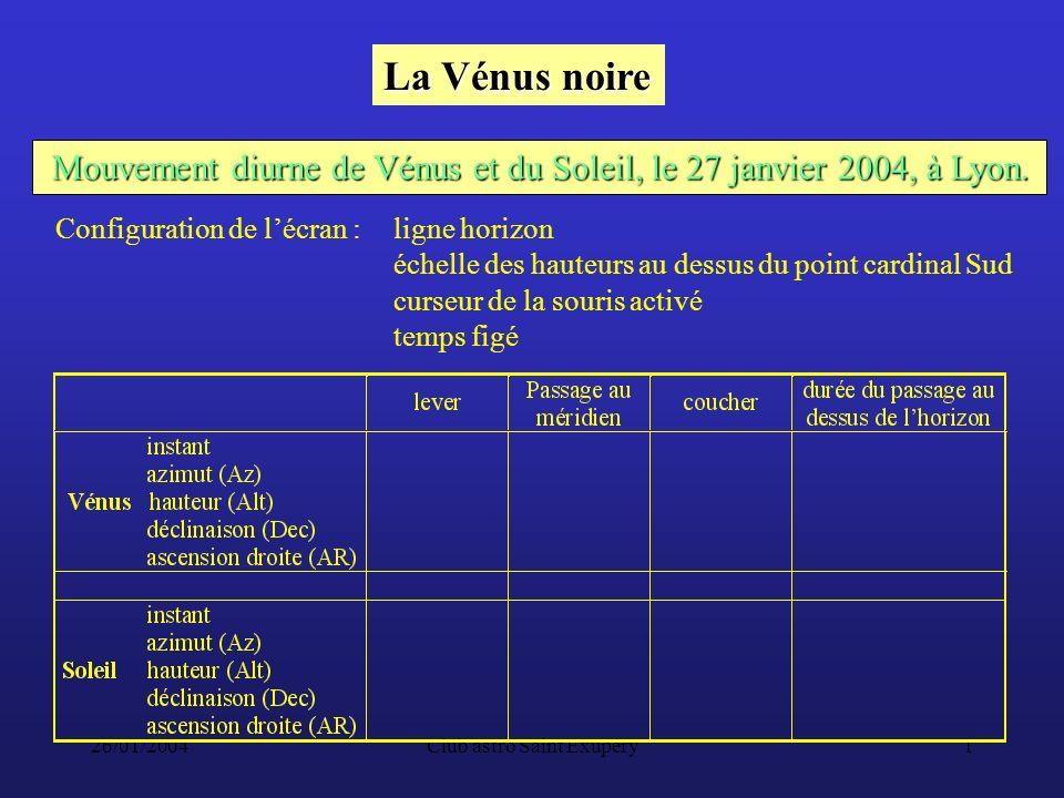 26/01/2004Club astro Saint Exupéry1 La Vénus noire Mouvement diurne de Vénus et du Soleil, le 27 janvier 2004, à Lyon.
