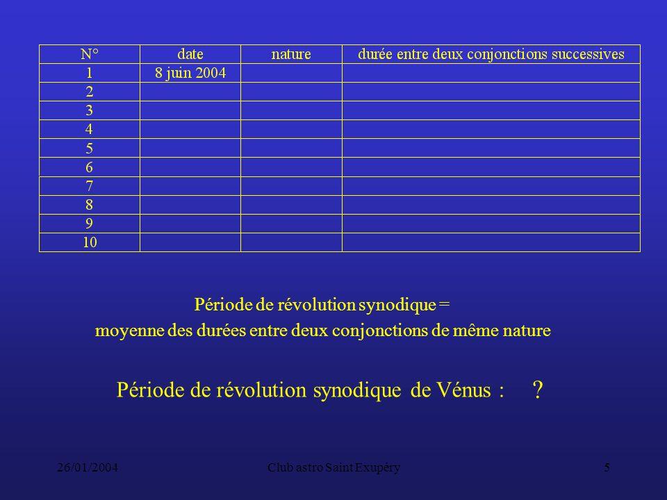 26/01/2004Club astro Saint Exupéry5 Période de révolution synodique de Vénus : Période de révolution synodique = moyenne des durées entre deux conjonctions de même nature
