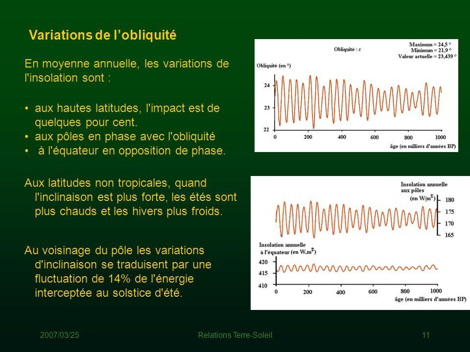 2007/03/25Relations Terre-Soleil11 Variations de lobliquité En moyenne annuelle, les variations de l'insolation sont : aux hautes latitudes, l'impact