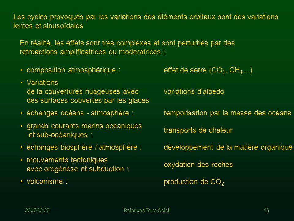 2007/03/25Relations Terre-Soleil13 Les cycles provoqués par les variations des éléments orbitaux sont des variations lentes et sinusoïdales En réalité