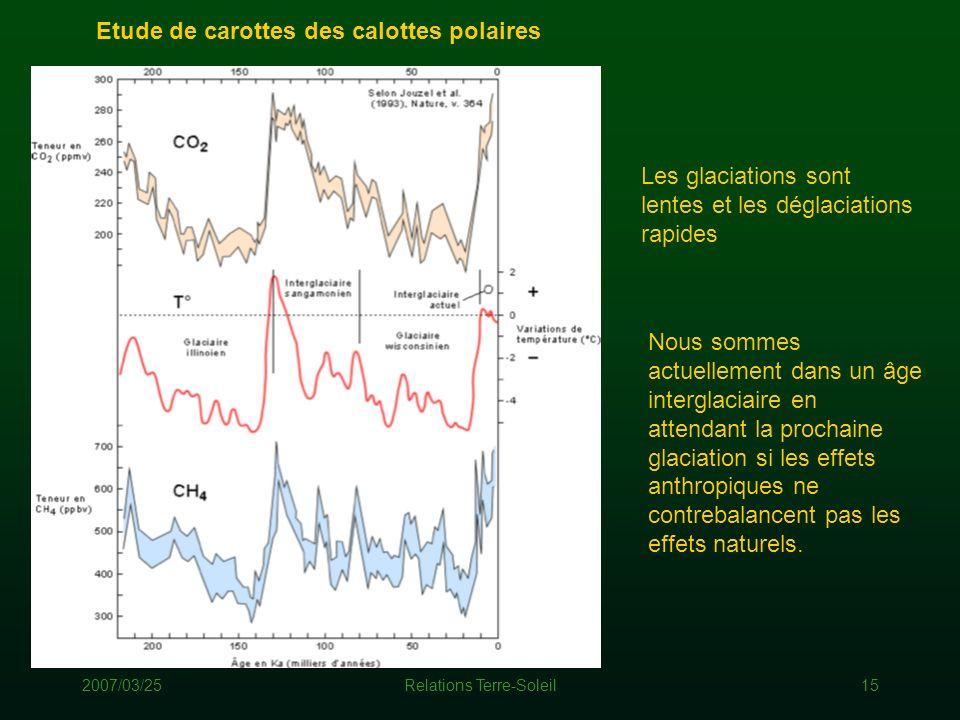 2007/03/25Relations Terre-Soleil15 Les glaciations sont lentes et les déglaciations rapides Nous sommes actuellement dans un âge interglaciaire en att