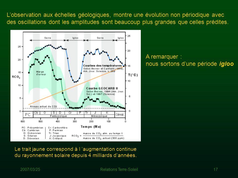 2007/03/25Relations Terre-Soleil17 Lobservation aux échelles géologiques, montre une évolution non périodique avec des oscillations dont les amplitude