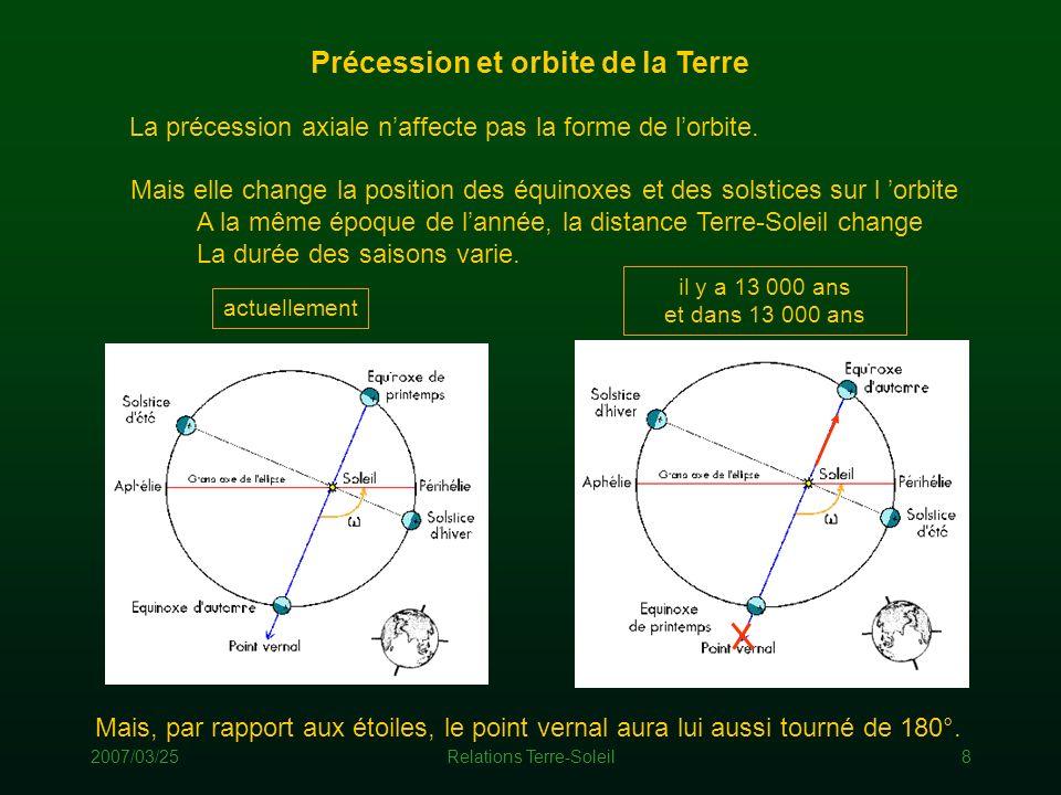 2007/03/25Relations Terre-Soleil8 La précession axiale naffecte pas la forme de lorbite. Mais elle change la position des équinoxes et des solstices s