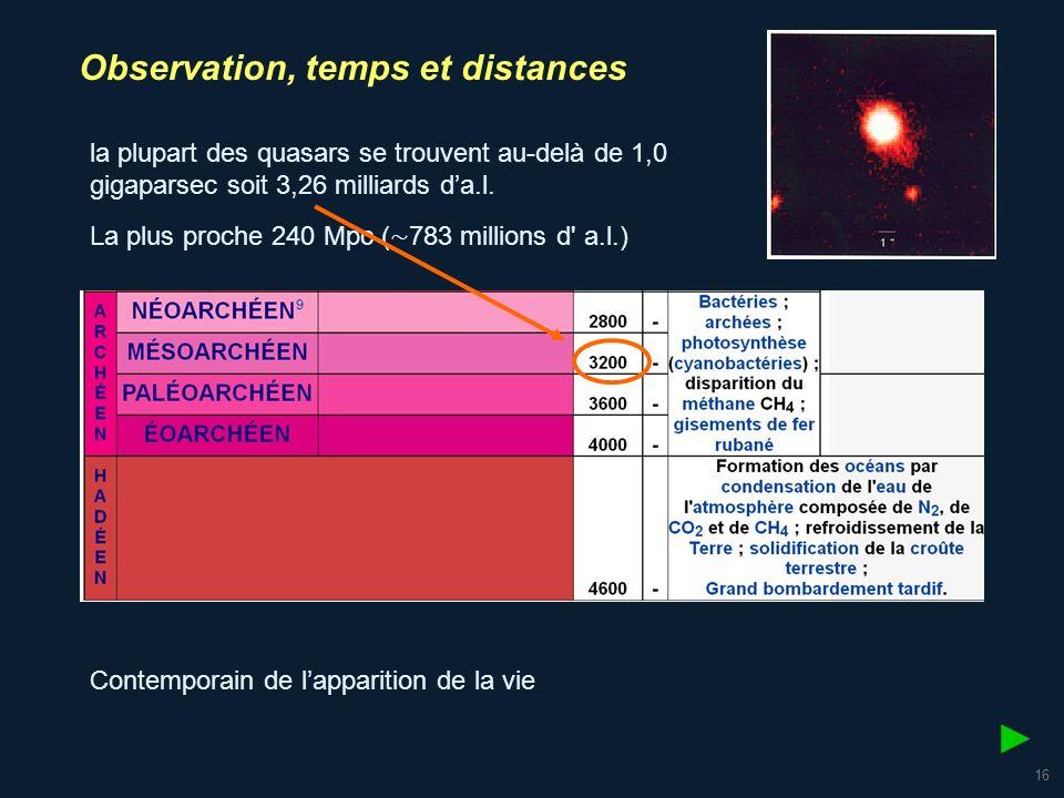 17 Un quasar vu avant la naissance de la Terre Quasar PKS 1127-145 en rayons X.