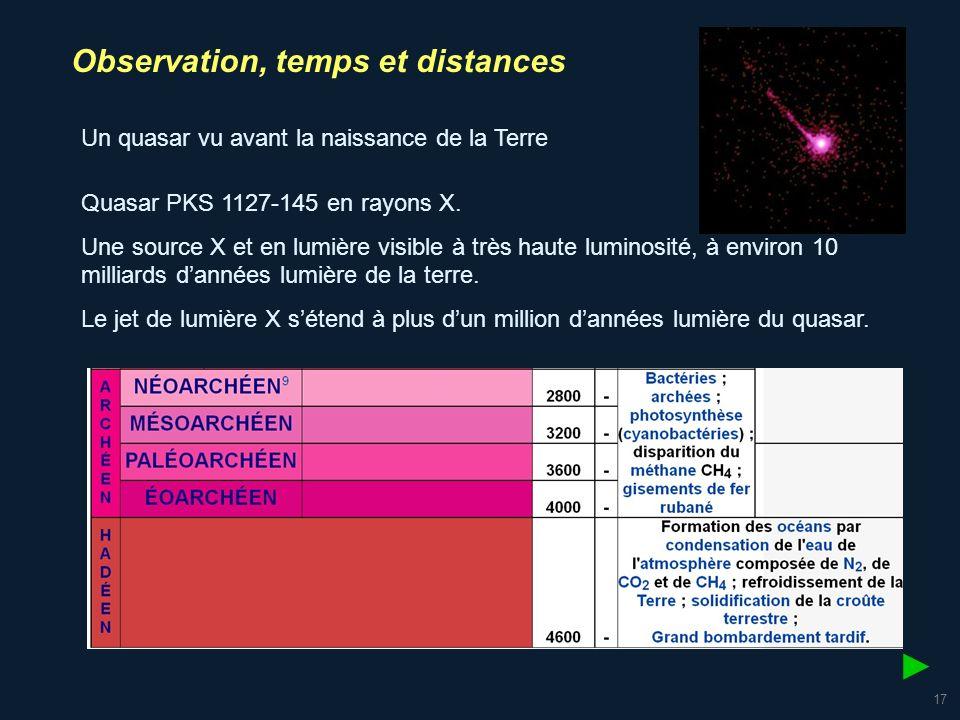 18 Récession des galaxies - loi de Hubble Pour relier distance et âge : La loi de Hubble (1929) Edwin P.