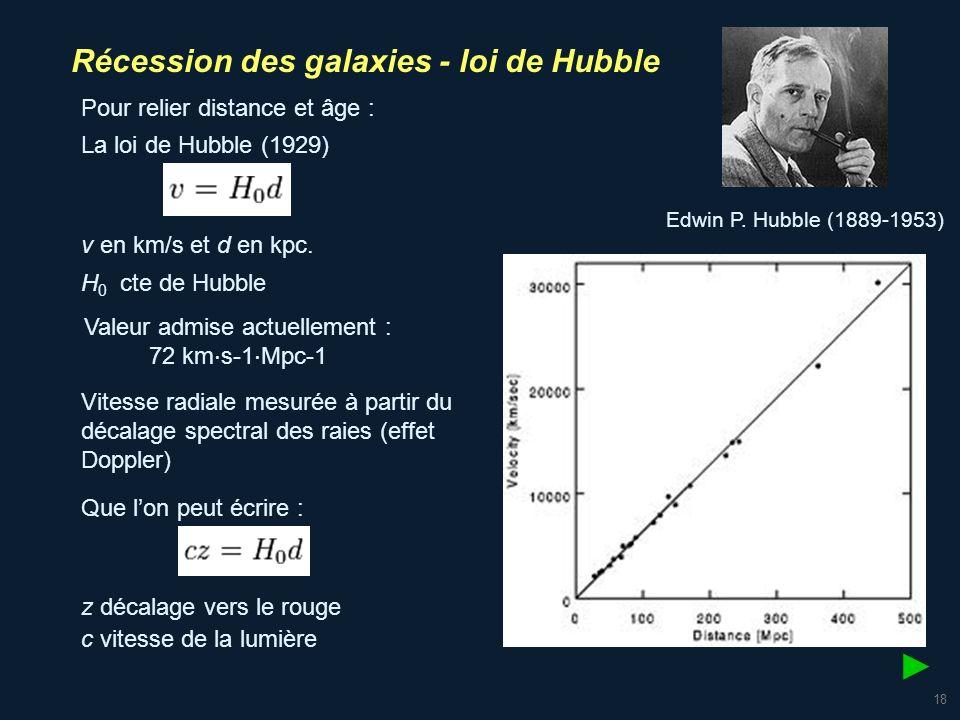 19 Récession des galaxies - loi de Hubble La loi de Hubble (1929) Valable dans l univers local (quelques centaines de millions d années lumière) Ne tient pas compte des effets relativistes de lespace temps.