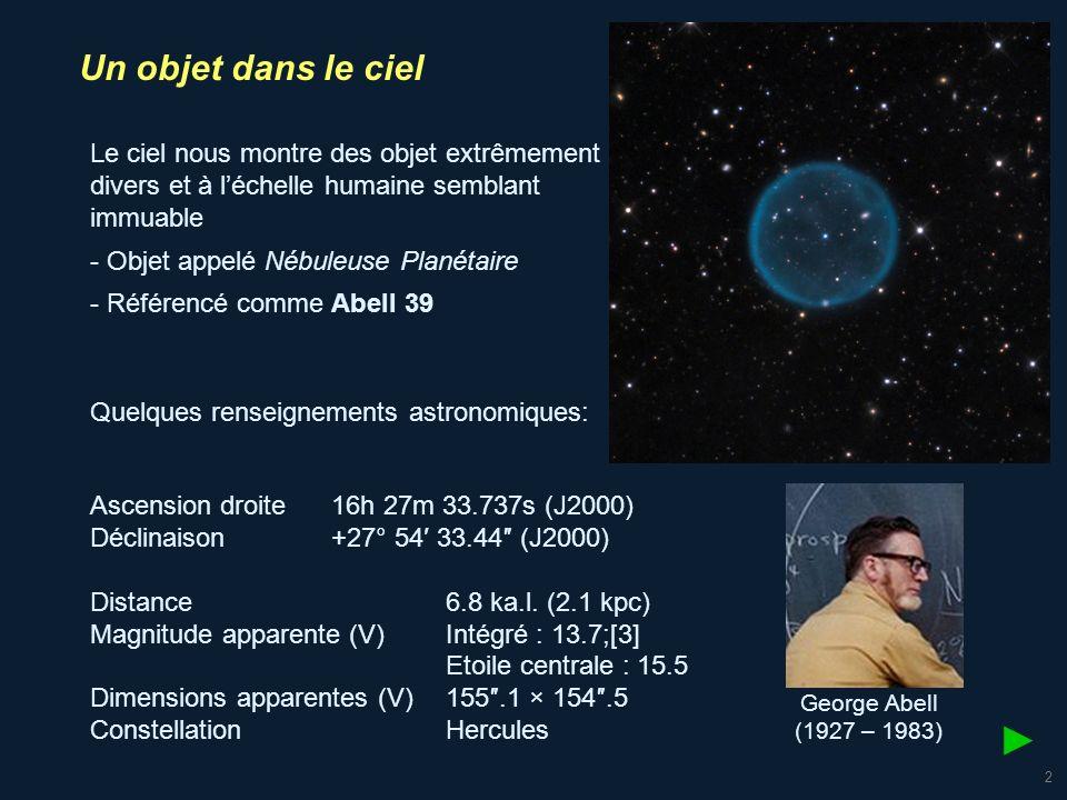 3 Un objet dans le ciel Remarquable par sa forme presque parfaitement sphérique - Les nébuleuses planétaires sont le résultat de léjection de latmosphère externe de létoile arrivant en fin de vie.